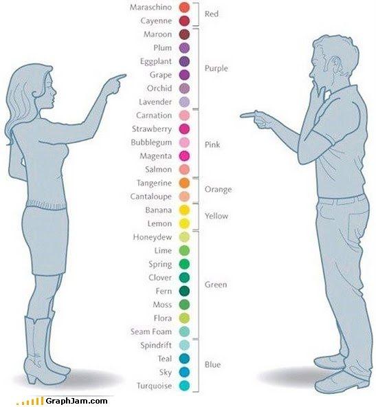 70014bce21b Farver ifølge mænd og kvinder.